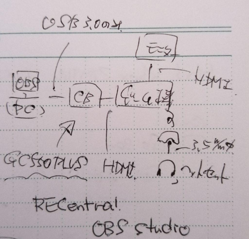 OBS配線